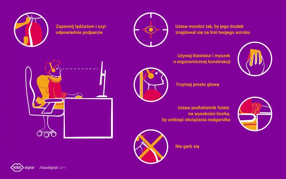 Infografika - Jak przygotować optymalne miejsce pracy zdalnej